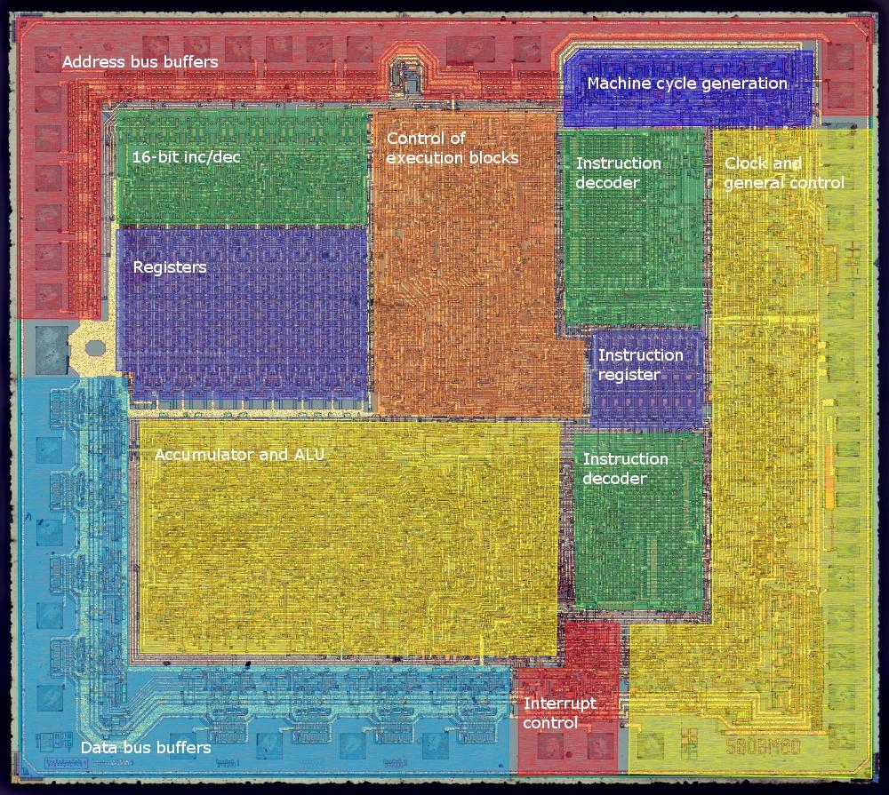 Реверс-инжениринг КР580ВМ80А - i8080 завершен - 3