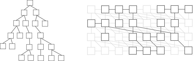 Не-фон неймановский компьютер на базе комбинаторной логики - 10