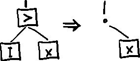 Не-фон неймановский компьютер на базе комбинаторной логики - 4