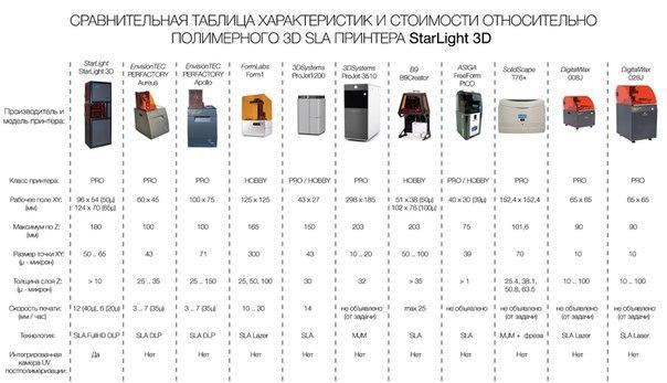 Обзор: SLA DLP по-русски. Чем ответить зарубежным монстрам? - 7