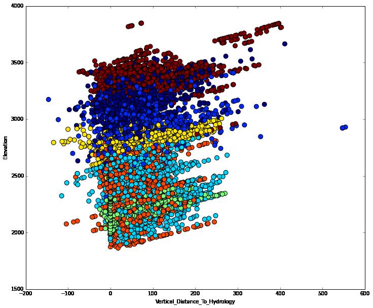 Пример Feature Engineering в машинном обучении - 3