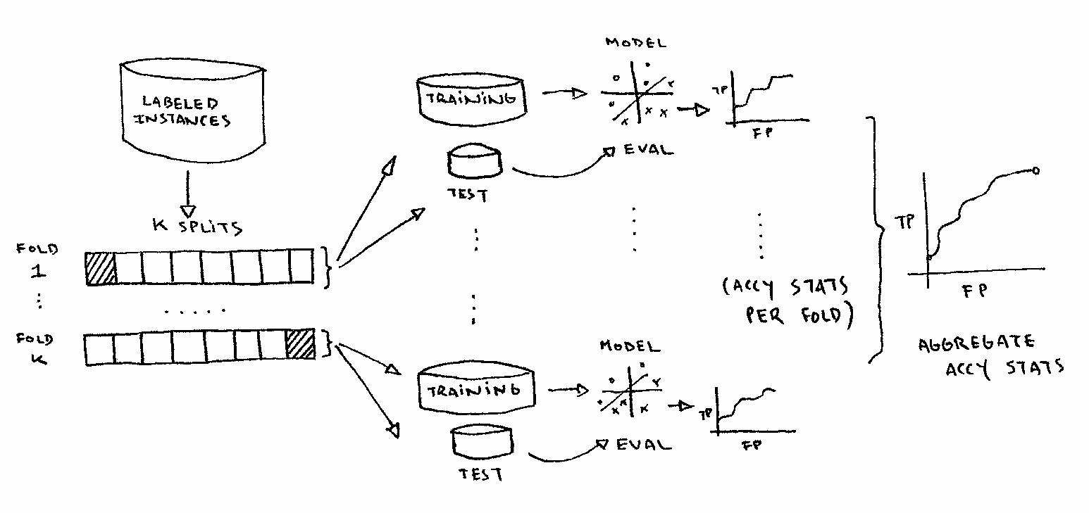Пример Feature Engineering в машинном обучении - 1