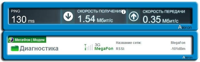 Возможности уличных 3G-4G антенн для повышения скорости передачи данных в мобильных сетях - 4