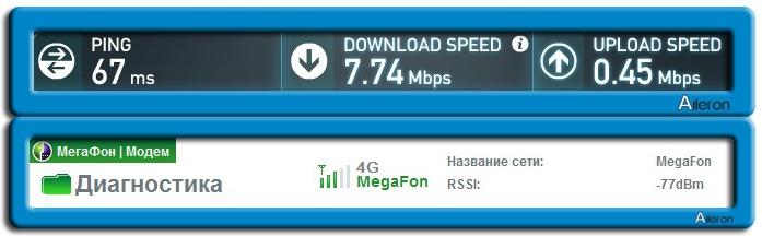Возможности уличных 3G-4G антенн для повышения скорости передачи данных в мобильных сетях - 5