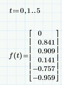 Mathcad Express — бесплатный математический редактор, про который мало кто знает - 5