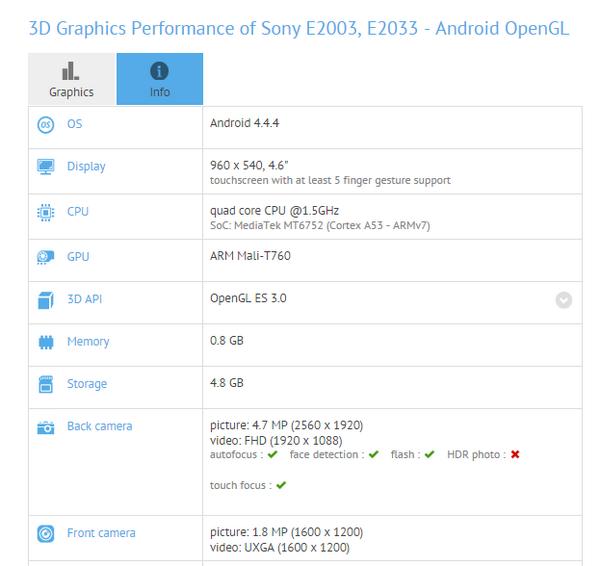 Sony E2003 и E2033