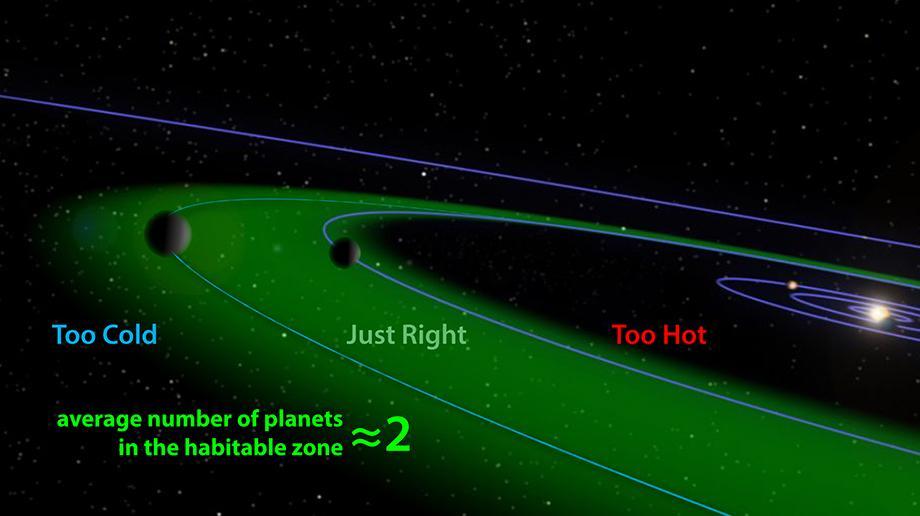 Газовые гиганты могут трансформироваться в потенциально обитаемые планеты - 2
