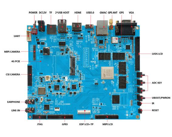 Восьмиядерная платформа Allwinner UltraOcta A80 стала основой платы для разработчиков Merrii Pro A80 - 2
