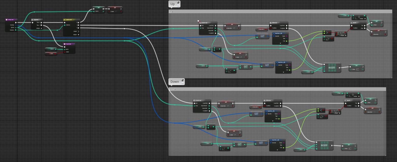 Unreal Engine 4 для развития своих способностей - 1
