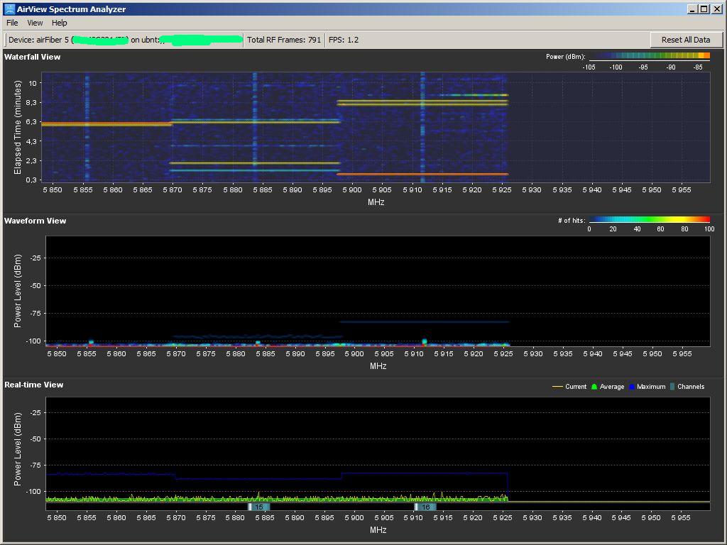 Лучше меньше, но лучше: airFiber 5X — новое поколение радиоканалов, или Луц* для Вашей радиомагистрали — теперь и в розницу! - 13