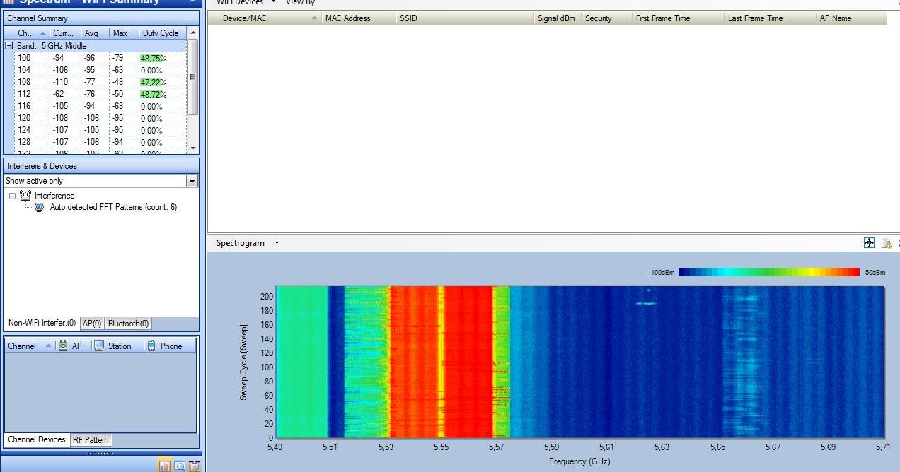 Лучше меньше, но лучше: airFiber 5X — новое поколение радиоканалов, или Луц* для Вашей радиомагистрали — теперь и в розницу! - 18