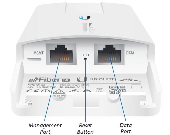 Лучше меньше, но лучше: airFiber 5X — новое поколение радиоканалов, или Луц* для Вашей радиомагистрали — теперь и в розницу! - 3