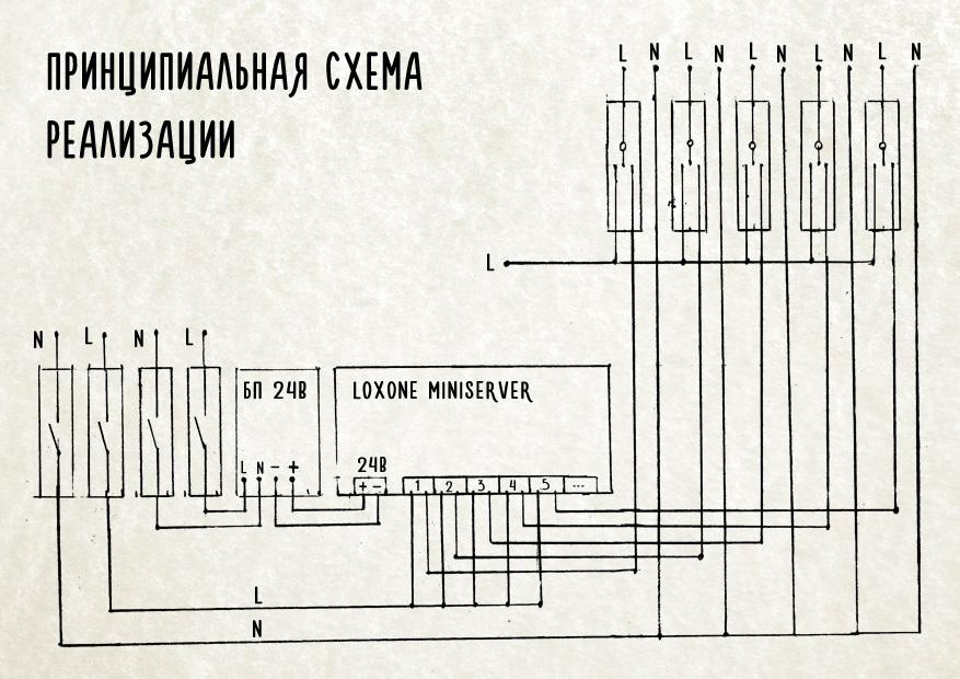 Опыт установки. «Умный дом» с контроллером Loxone Miniserver - 2