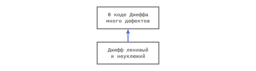 Управление IT-компанией: разлучаем теорию с практикой - 11