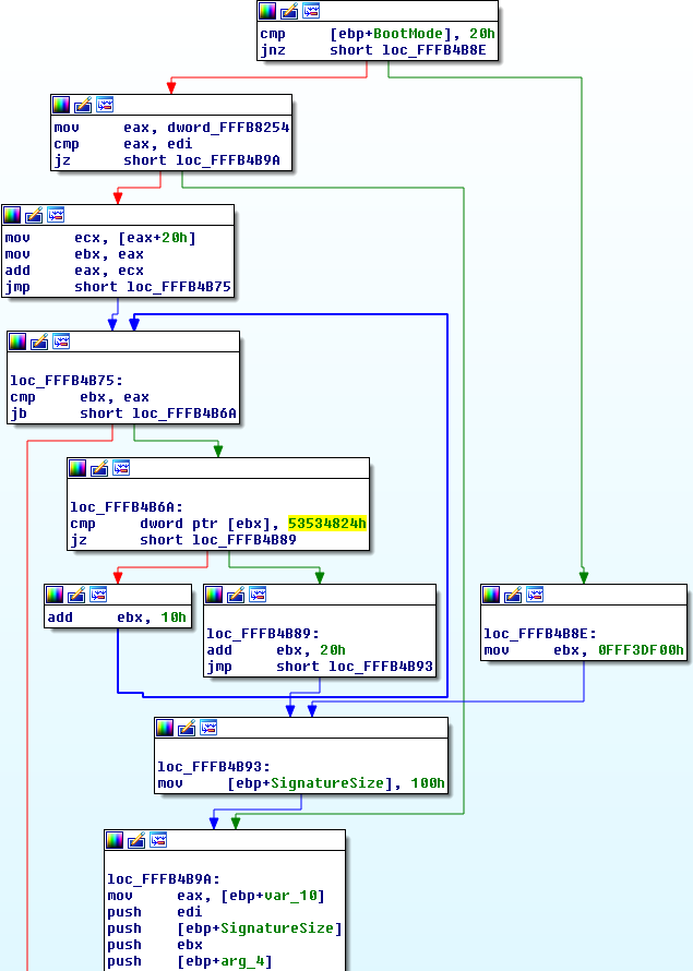 Еще немного реверс-инжиниринга UEFI PEI-модулей на другом полезном примере - 5