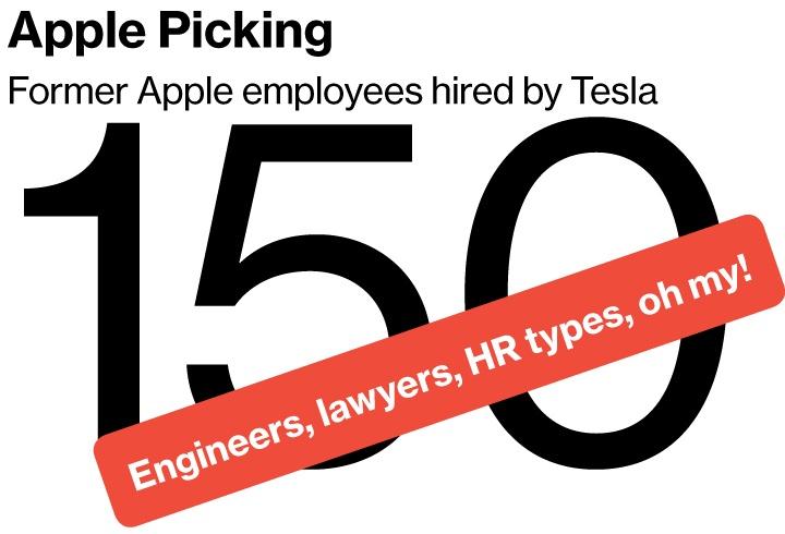 Как попасть в Tesla? Устроиться в Apple - 2