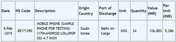 Европейский вариант LG Y70 будет иметь обозначение LG-H420