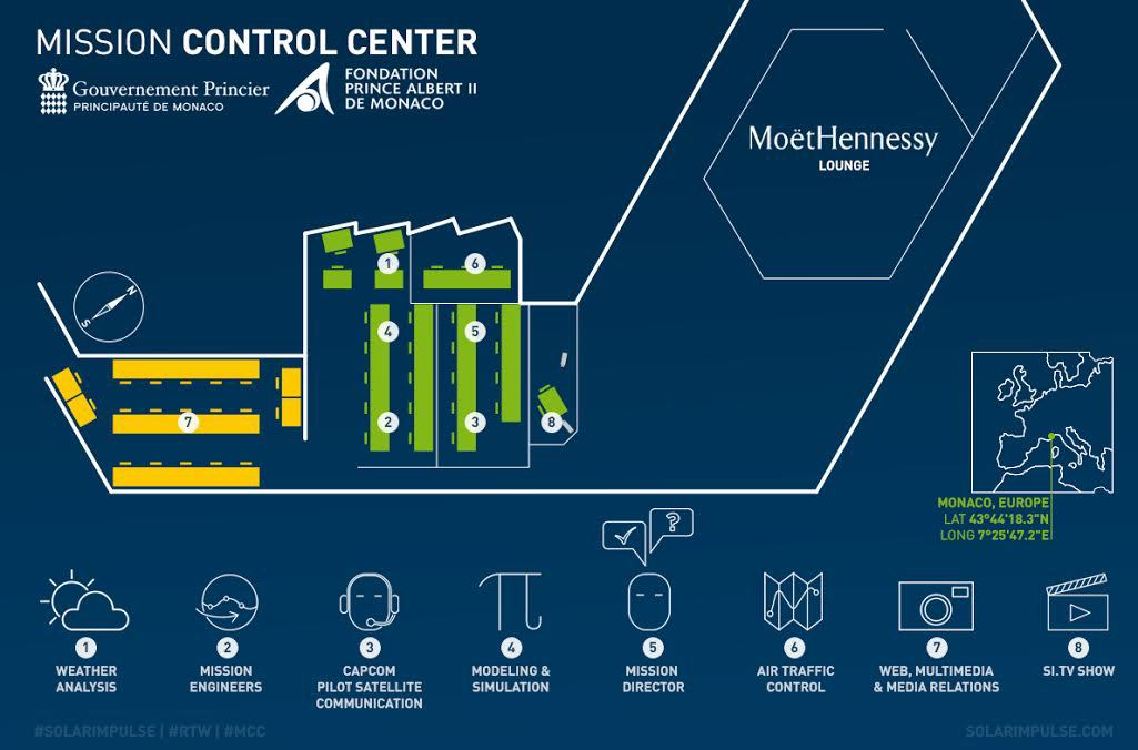 Solar Impulse разместил Центр управления полетом в Монако - 2