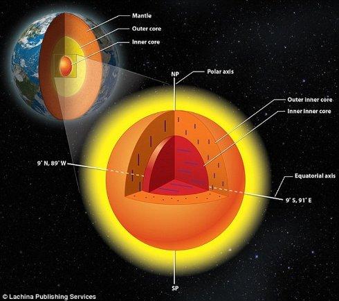 Найдено трехслойное ядро Земли