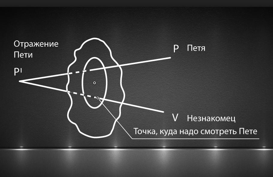 Подведены итоги Олимпиады по программированию среди школьников - 2