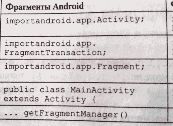 Устраняем пробелы, изучаем Android - 13