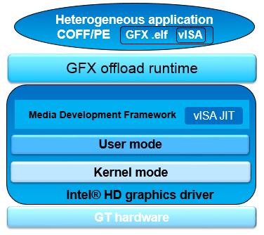 Intel® Graphics Technology: почти Gran Turismo - 4