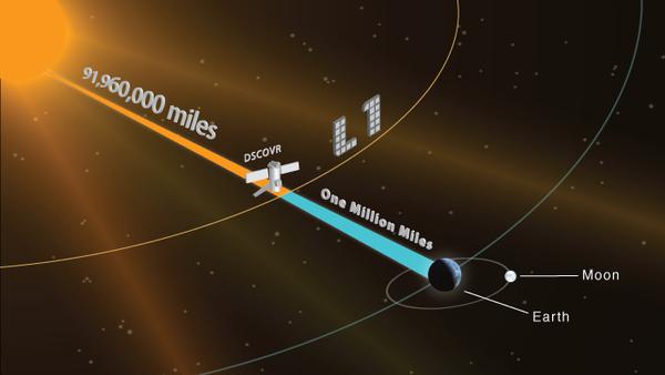 SpaceX успешно запустила обсерваторию DSCOVR - 2