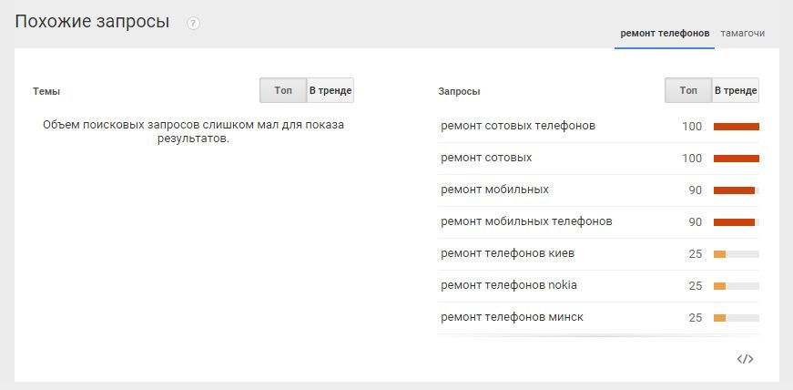 Эксплуатируем Google Trends на полную! - 3
