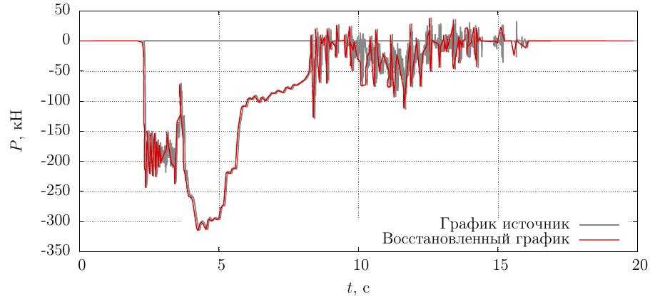 Преобразование растрового графика в таблицу данных - 18