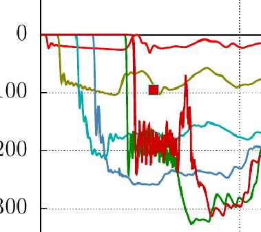 Преобразование растрового графика в таблицу данных - 5