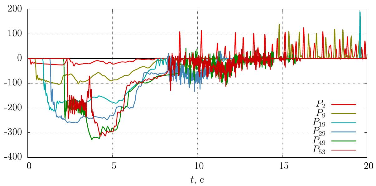 Преобразование растрового графика в таблицу данных - 1