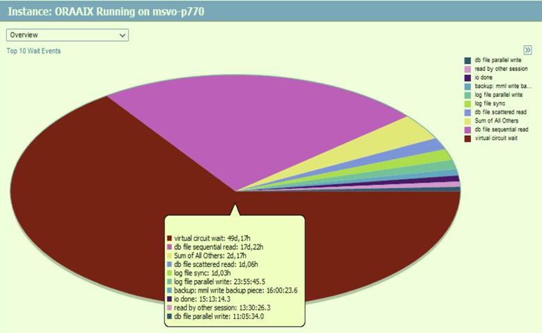Рефакторинг серверной страховой компании: когда физического места меньше, чем данных - 3