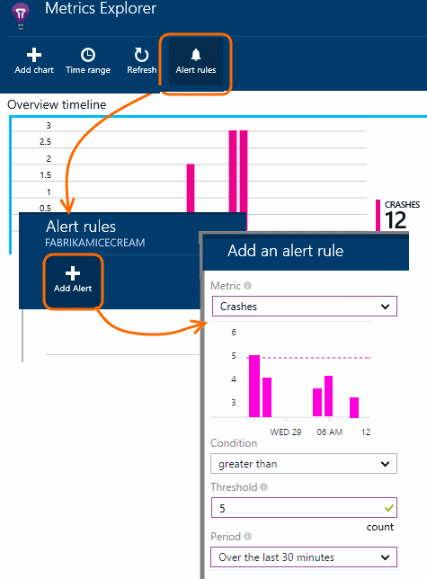 Application Insights – собираем телеметрию Windows Phone и Windows приложений - 13