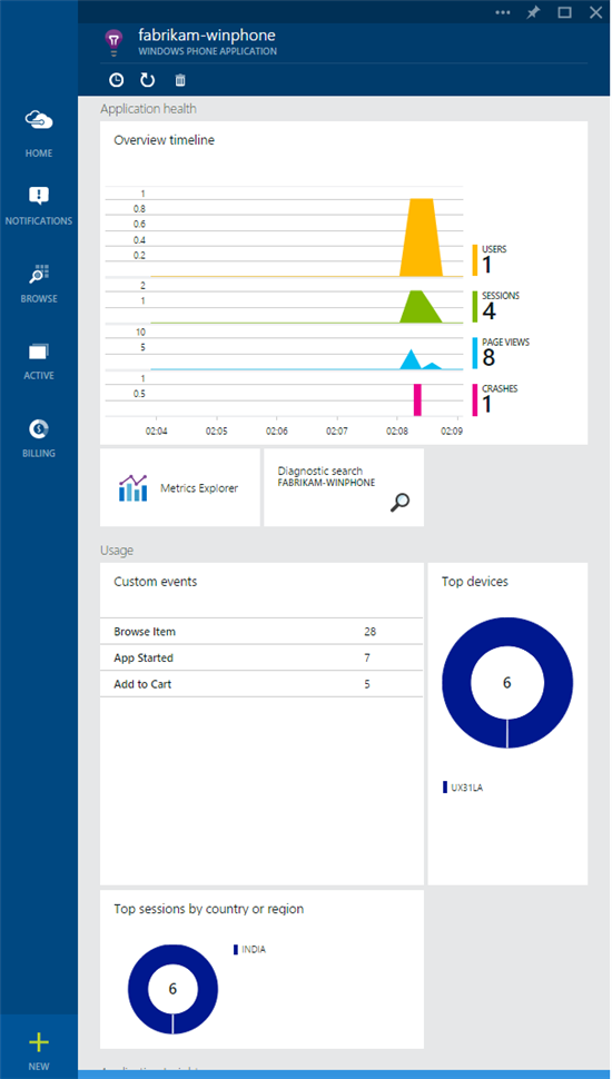 Application Insights – собираем телеметрию Windows Phone и Windows приложений - 18