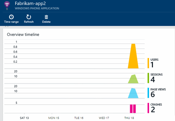 Application Insights – собираем телеметрию Windows Phone и Windows приложений - 7