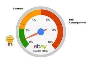 Годовой обзор: Что нового у eBay? - 3