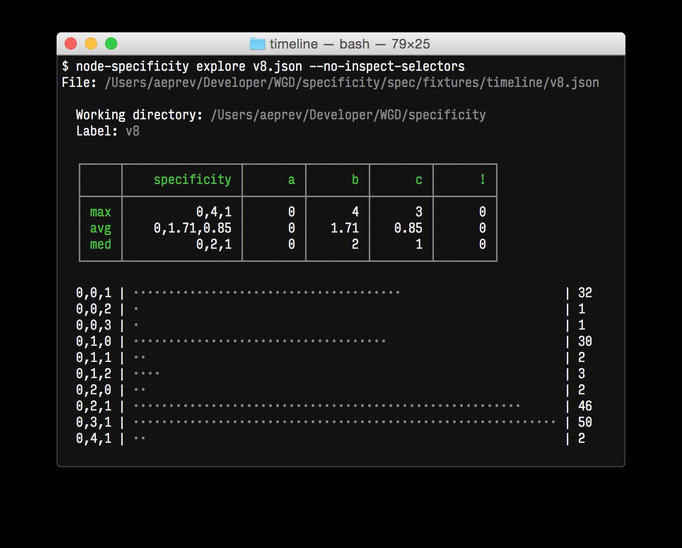Визуализация CSS файлов - 4