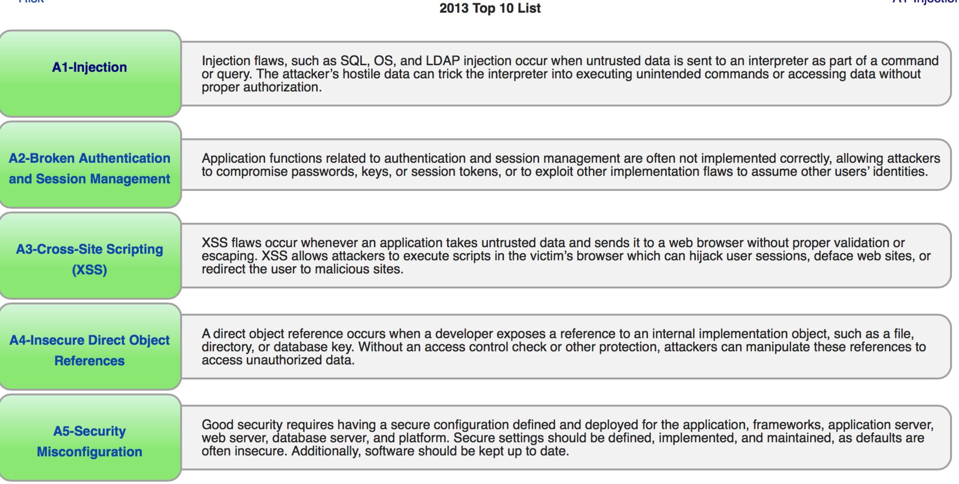 Обзор площадки для тестирования веб-уязвимостей OWASP Top-10 на примере bWAPP - 2