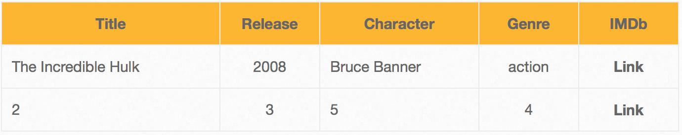 Обзор площадки для тестирования веб-уязвимостей OWASP Top-10 на примере bWAPP - 6