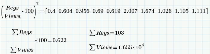 Машинное обучение — 1. Корреляция и регрессия. Пример: конверсия посетителей сайта - 3