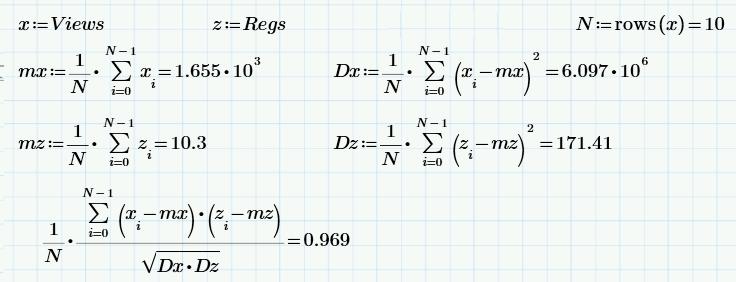 Машинное обучение — 1. Корреляция и регрессия. Пример: конверсия посетителей сайта - 5