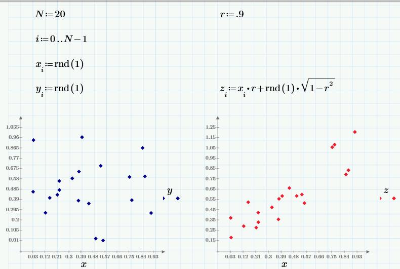 Машинное обучение — 1. Корреляция и регрессия. Пример: конверсия посетителей сайта - 7