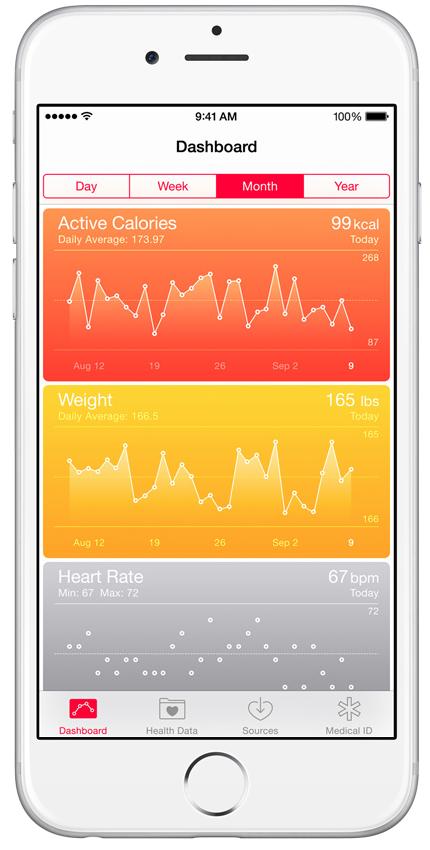 Стив Джобс представляет iPhone 6 и Apple Watch - 31
