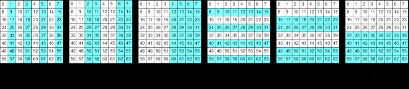 Задача о 64 монетах, двух заключённых и одной шахматной доске - 5