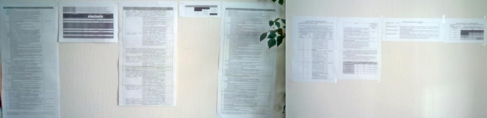 Формализованный метод разбора и анализа нормативных и методических документов, а также синтеза на их основе локальных актов - 5