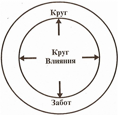 Путь к финансовой независимости от Бодо Шеффера (Часть 1) - 2