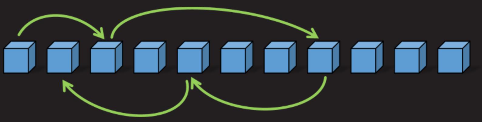 Математическая задача о 100 коробках и спасении заключенных - 12