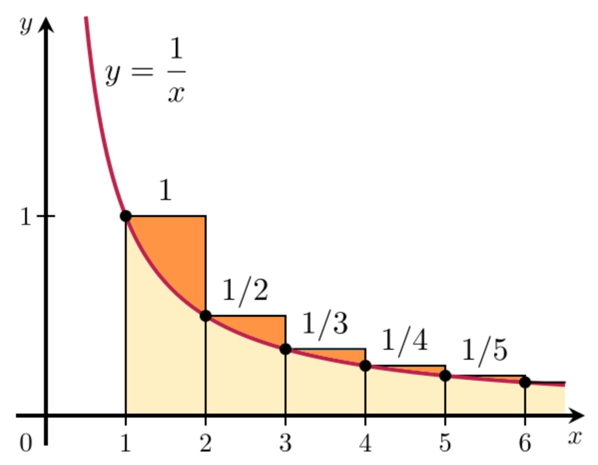 Математическая задача о 100 коробках и спасении заключенных - 18