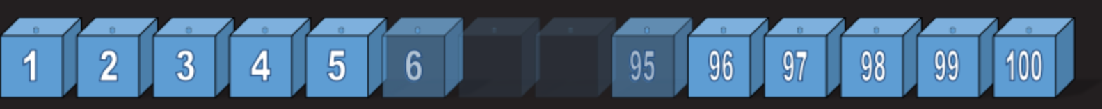 Математическая задача о 100 коробках и спасении заключенных - 2