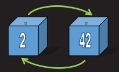 Математическая задача о 100 коробках и спасении заключенных - 9